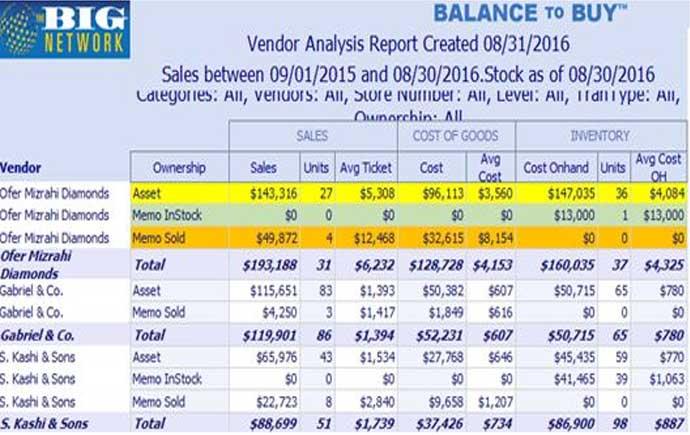 Balance to Buy Pro Tip: Memo Goods
